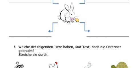 DaF DaZ Arbeitsblatt Unterrichtsvorschlag Ostern